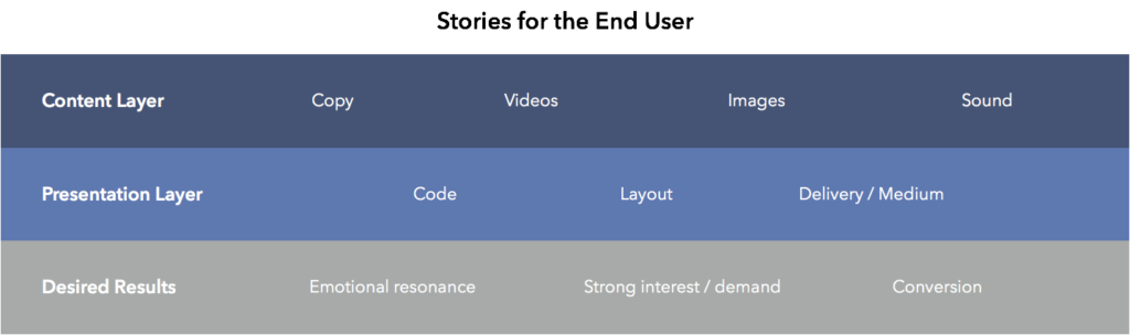 Stories for the End User