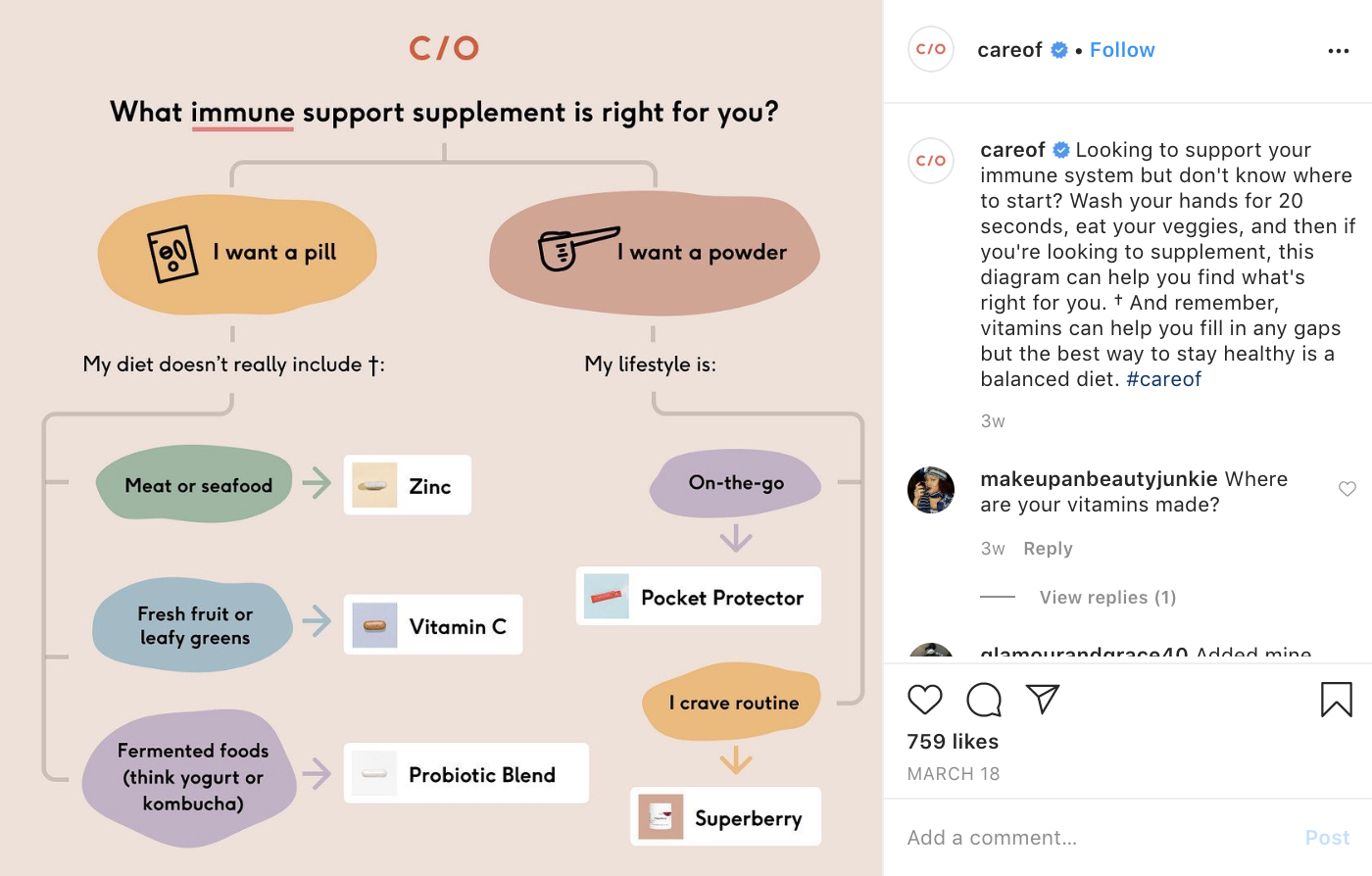 A Care/Of Instagram post educating followers on how to support their immune system with different vitamins and blends.