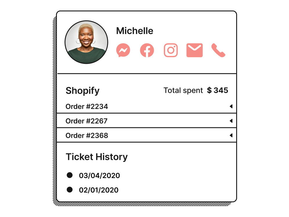 How a customer profile in Gorgias displays a customer's Shopify data.